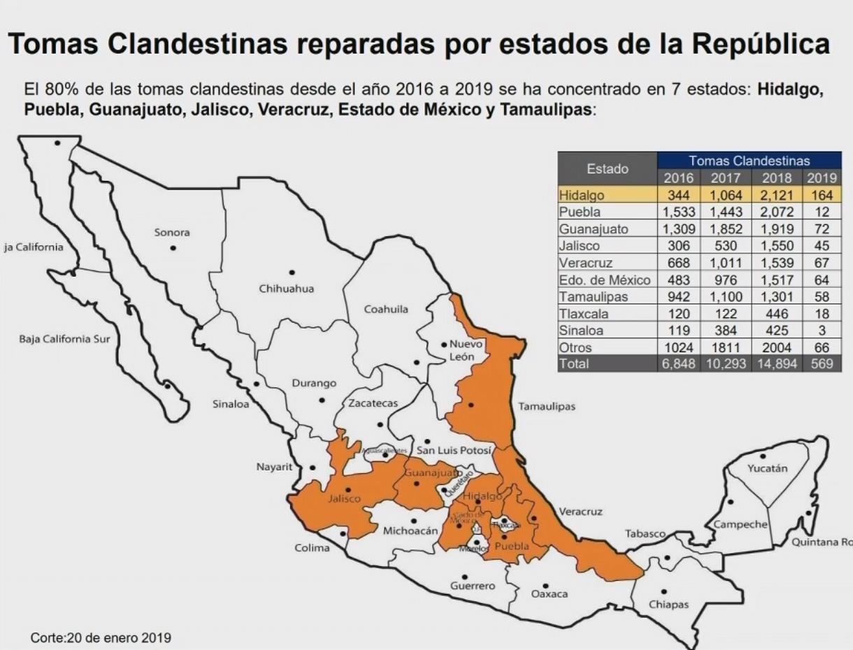Presidencia de México - Conferencia de prensa 21-01-2019